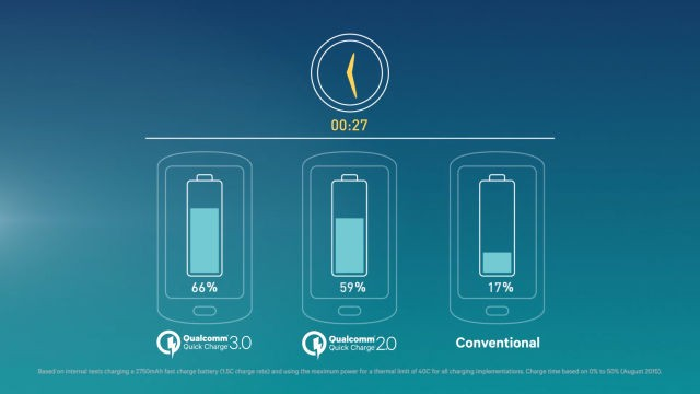 Introducing_Quick_Charge_3-640x360-640x360.jpg
