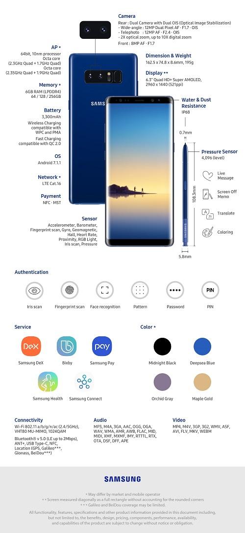 nexus2cee_Galaxy-Note8-Spec-EN.jpg