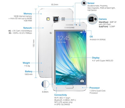 Galaxy-A3-Specifications.jpg