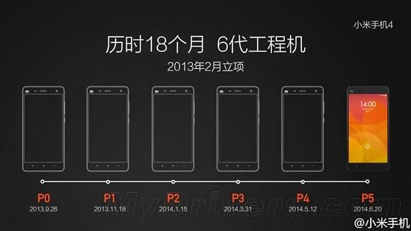 Xiaomi-mi5-compared.jpg
