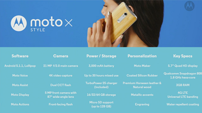 moto-x-style-1024x575.png
