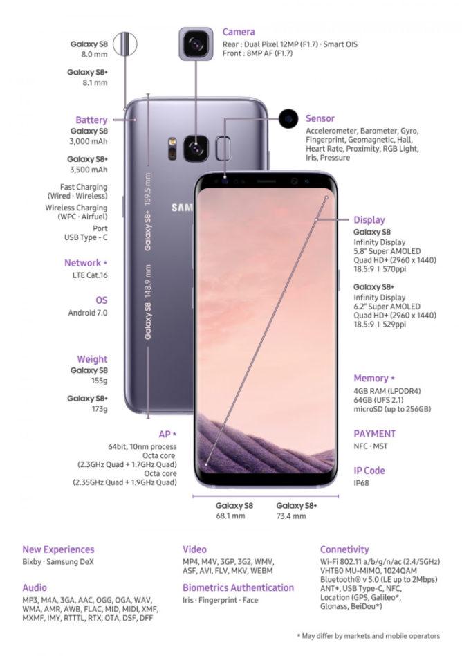 Galaxy-S8-specs.jpg